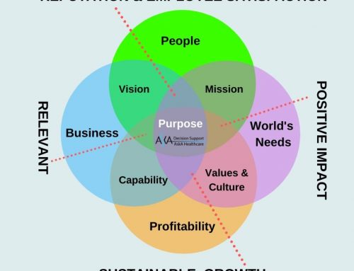 ikigai of AskAHealth – Vision & Mission
